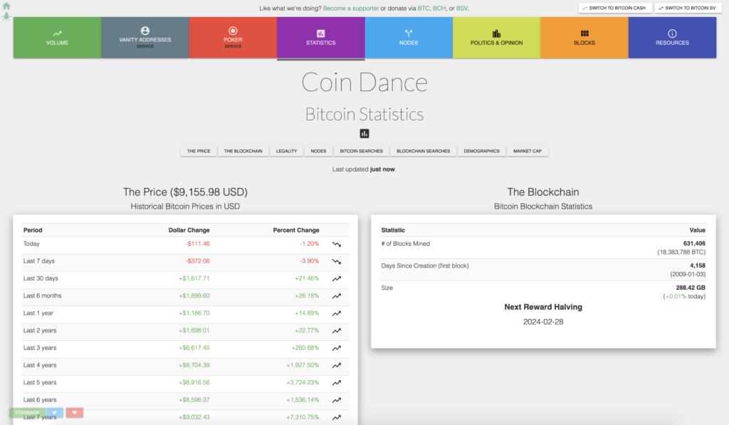 coindance-bitcoin-ploshadka